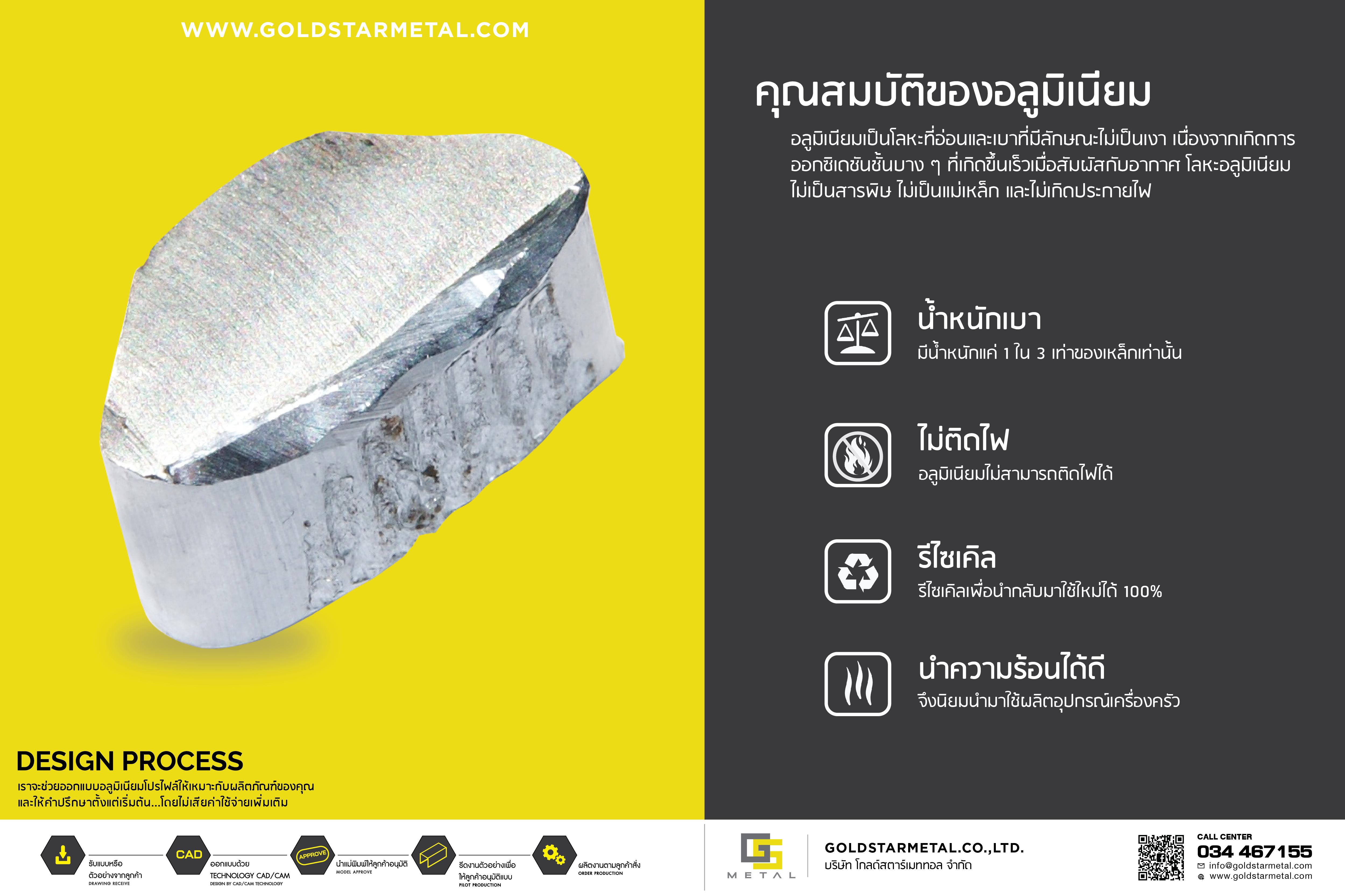 GSM contents fb-01